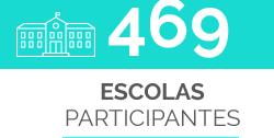 Escolas Participantes